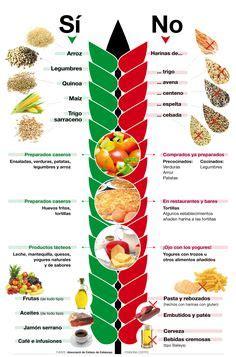 alimentos que llevan gluten cereales que llevan gluten y los que no listado de