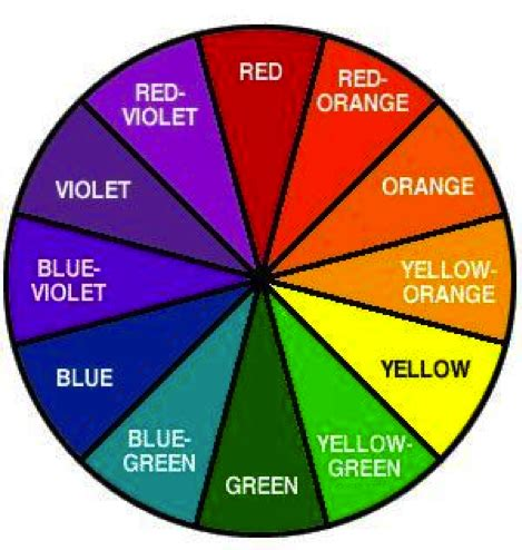 oppisite of red stop obsessing over button color