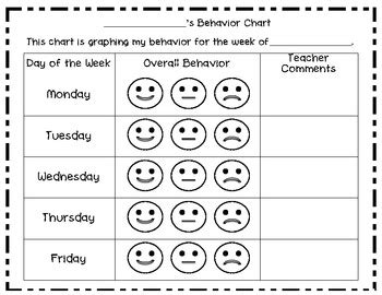 smiley behavior chart template weekly smiley behavior chart by butler tpt