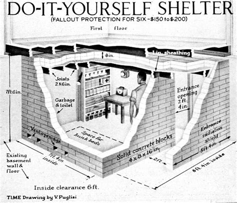bomb shelter plans americans believed the cold war era moon landing hoax
