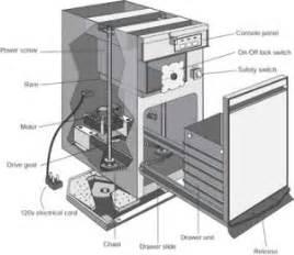 trash compactor repair how to repair small appliances fix it club
