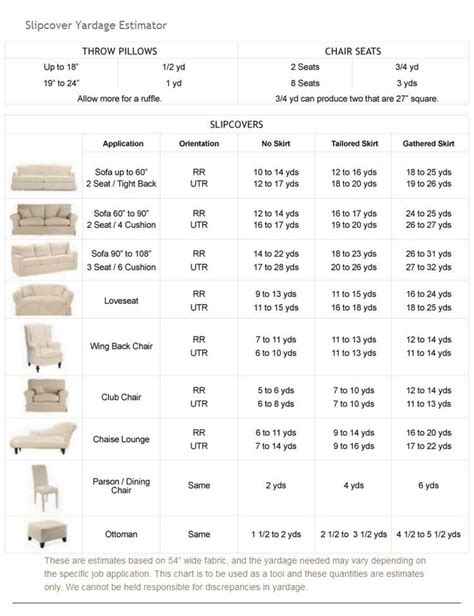 calculate drapery yardage how to calculate yardage for sofa upholstery www
