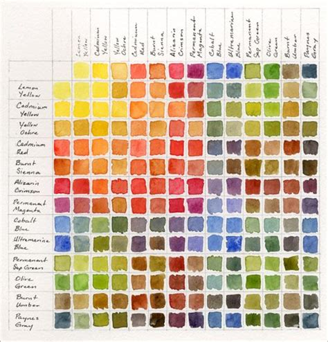 colour mixing guide watercolour watercolor chart watercolor painting watercolor chart and swatch