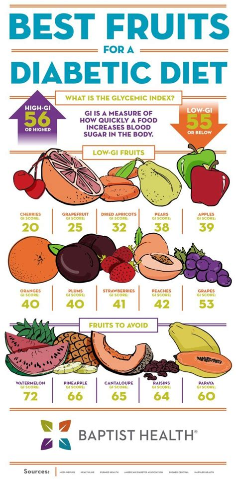 best healthy diets best fruits for a diabetic diet baptist frutas