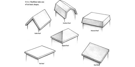 Types Of Roof Shapes Home Extension Roof Types Building Contractors