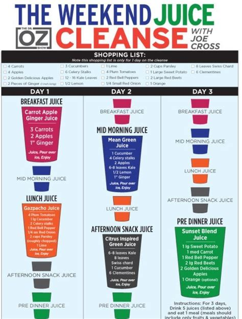 5 Day Detox Acecept Meridian Ins by 1000 Ideas About Smoothie Cleanse On Green