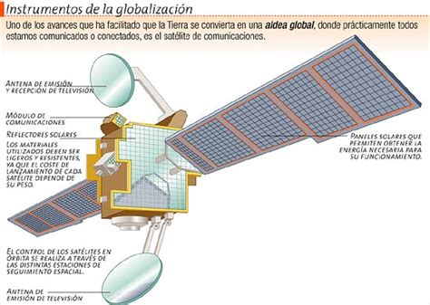 imagenes satelitales significado sat 233 lites artificiales y naturales icarito