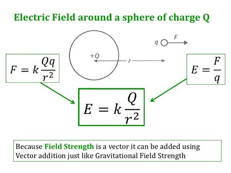 what is the electric field strength inside the capacitor if the spacing between the plates is 1 00mm 6 2 electric and field