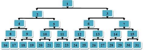 Paytren Paket Lisensi Basic marketing plan lengkap bisnis paytren