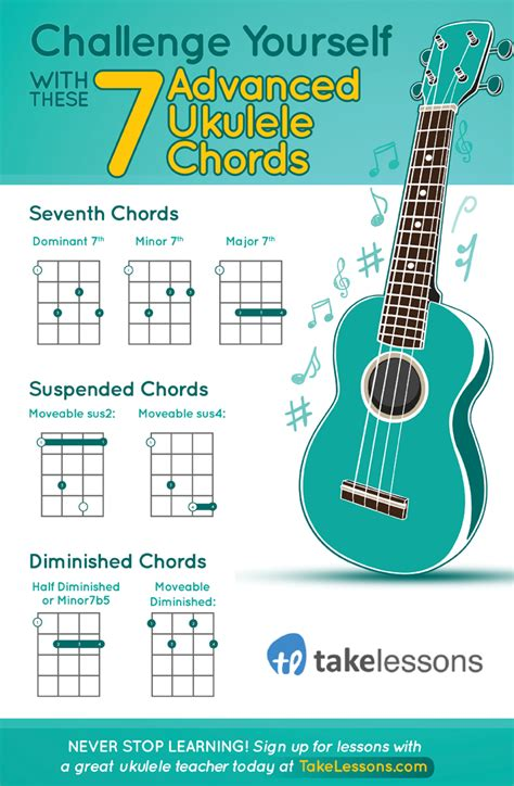 Ukulele Lessons Advanced | ukulele chords chart advanced www imgkid com the image