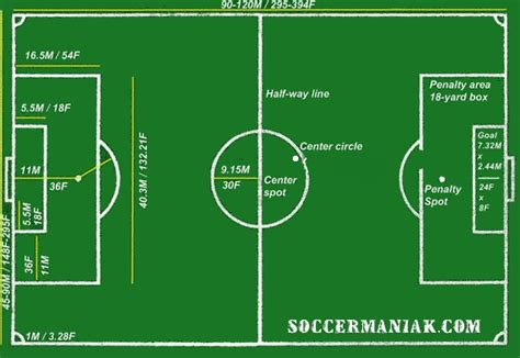 football ground measurement in meter soccer field layout cliparts co