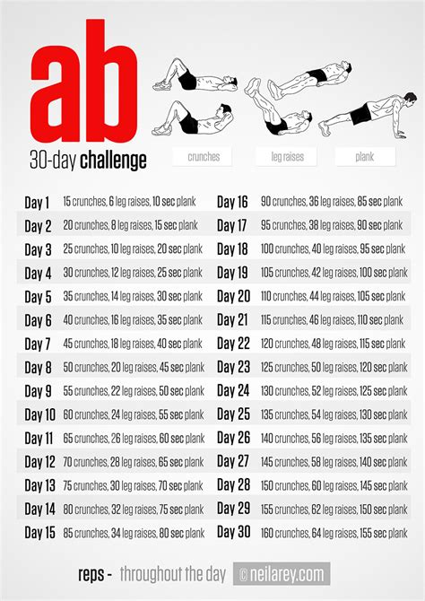 30 day mens ab challenge neila s 30 day ab challenge coregasms