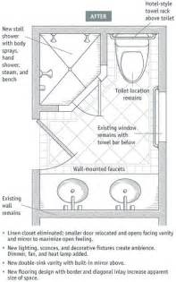 6x8 5 bathroom layout bathrooms pinterest bathroom