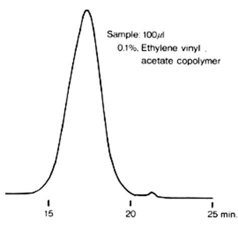Ethylene Vinyl Acetate Copolymer Applications - ethylene vinyl acetate copolymer 1 kf 806l shodex
