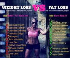 Lost Some Weight The Superficial Because Youre by 1000 Images About Fitness Motivation On