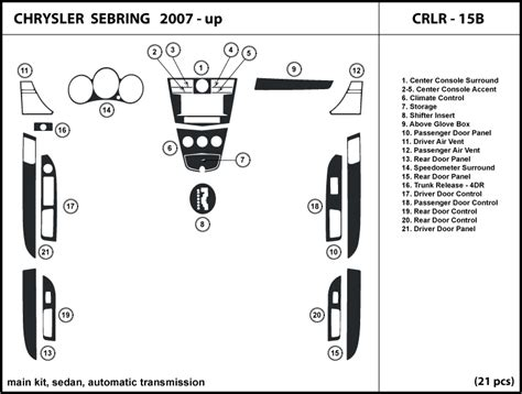 vehicle repair manual 2009 chrysler sebring spare parts catalogs service manual diagram of how a 2009 chrysler sebring transmission is removed service manual