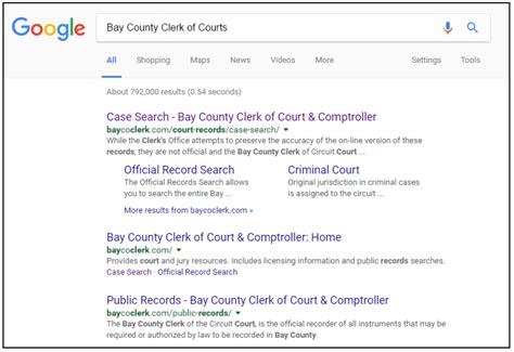 Bay County Clerk Of Court Official Records Find Money In Records The Simple Way To Find Endless Funding