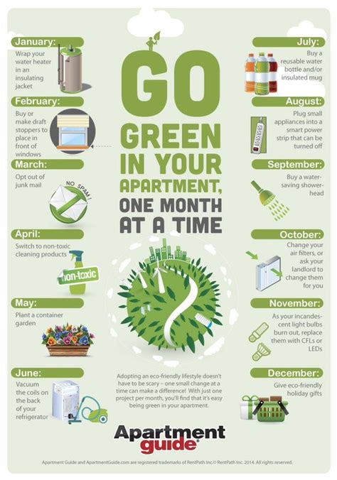 Osbourne Not Eco Friendly At Green going green is for everyone us standard products has