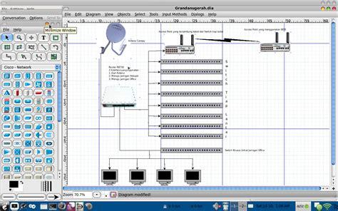 visio for ubuntu visio for ubuntu linux dia diagram editor teknik