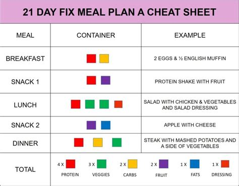 how to create a 21 day fix meal plan weekly meal planner week 2 of the 21 day fix and motivateme monday run