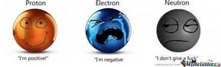 Proton Neutron Elektron Proton Electron Neutron By Beatup Meme Center