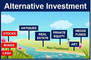 Carry On Fee alternative investment definition and meaning market