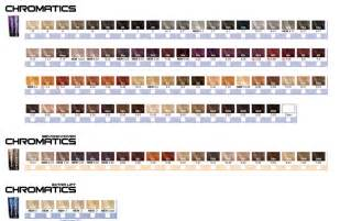 redken chromatics color chart brown hairs