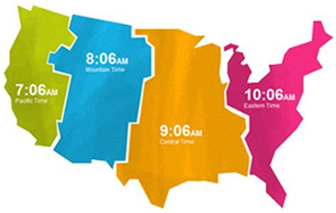 us time zones | idade media