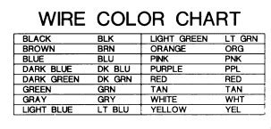 wiring diagram color abbreviations basic wire schematic basic free engine image for user manual
