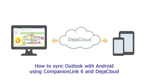 how to sync outlook calendar with android android sync how to sync microsoft outlook with android using the cloud