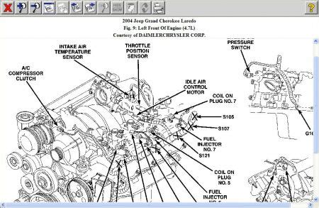 1995 Jeep Cooling System Diagram