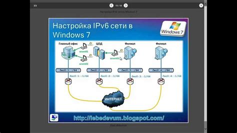 настройка ipv6 сети в windows 7 youtube