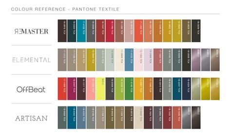 pantone color forecast 2017 color forecast a w 2016 17 trends colors