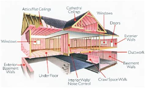 Small Timber Frame Homes the winter chill and insulation considerations for your