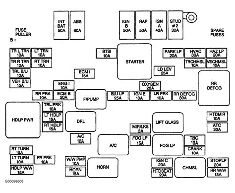 2000 Chevy Silverado 1500 Fuse Box Diagram Online Wiring