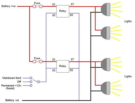 wiring diagram pretty pretty defender forum