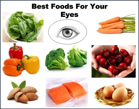 foods for better eyesight your complete guide to essential foods for healthy vision