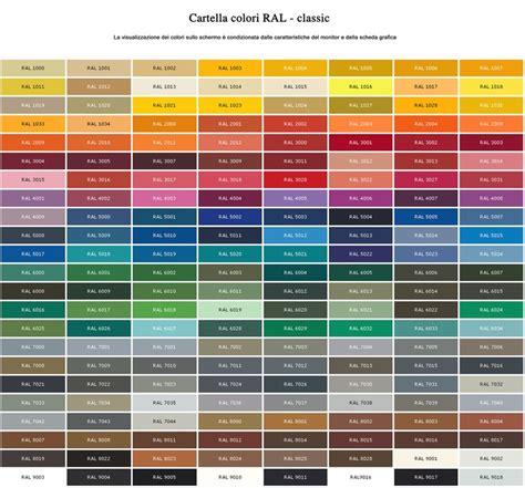 tavola colori pantone archi tetti colore
