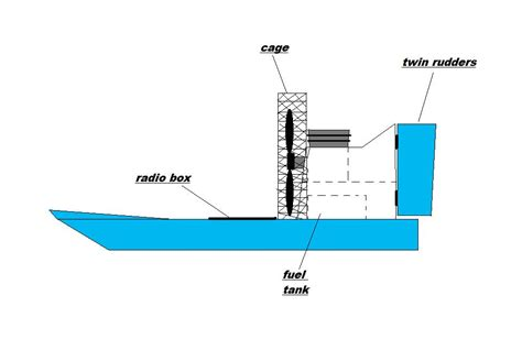 airboat hull design airboat hull plans httpajilbabcomrc ajilbab picture to pin