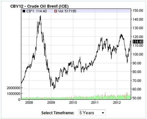 petrol price increases | mag ireland