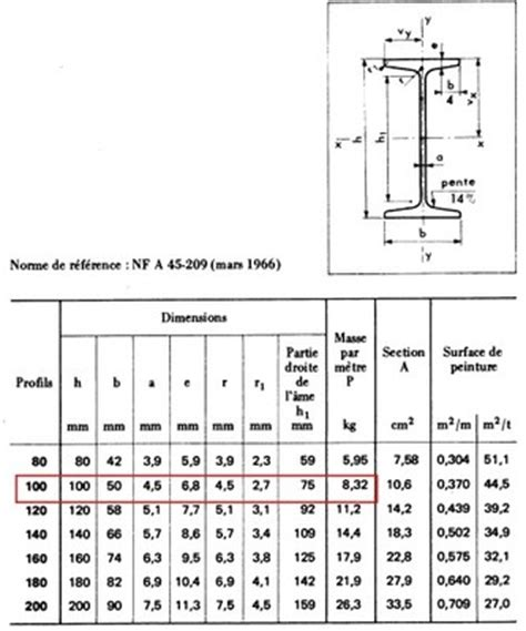 section properties of i beam 5 best images of i beam dimensions chart steel beam span