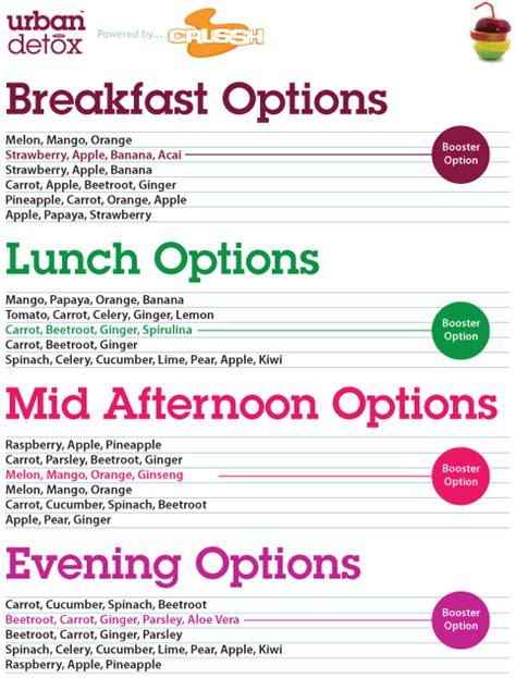Detox Breakfast Menu by Detox Juice Menu Healthy Detox