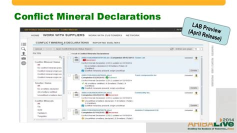 maxim integrated products conflict minerals 28 images product supply chain conflict