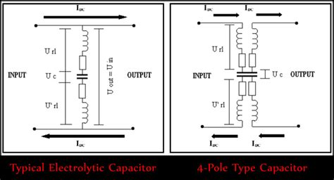 working voltage of a paper capacitor no name capacitor revision 2 to more and to review a bit jimmy s junkyard