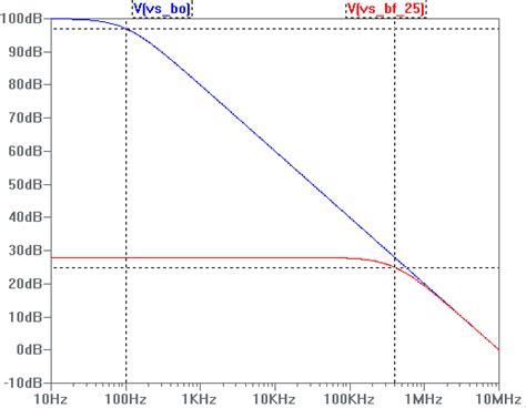 comment tracer le diagramme de bode d une fonction de transfert principes des syst 232 mes de contr 244 le en boucle ferm 233 e