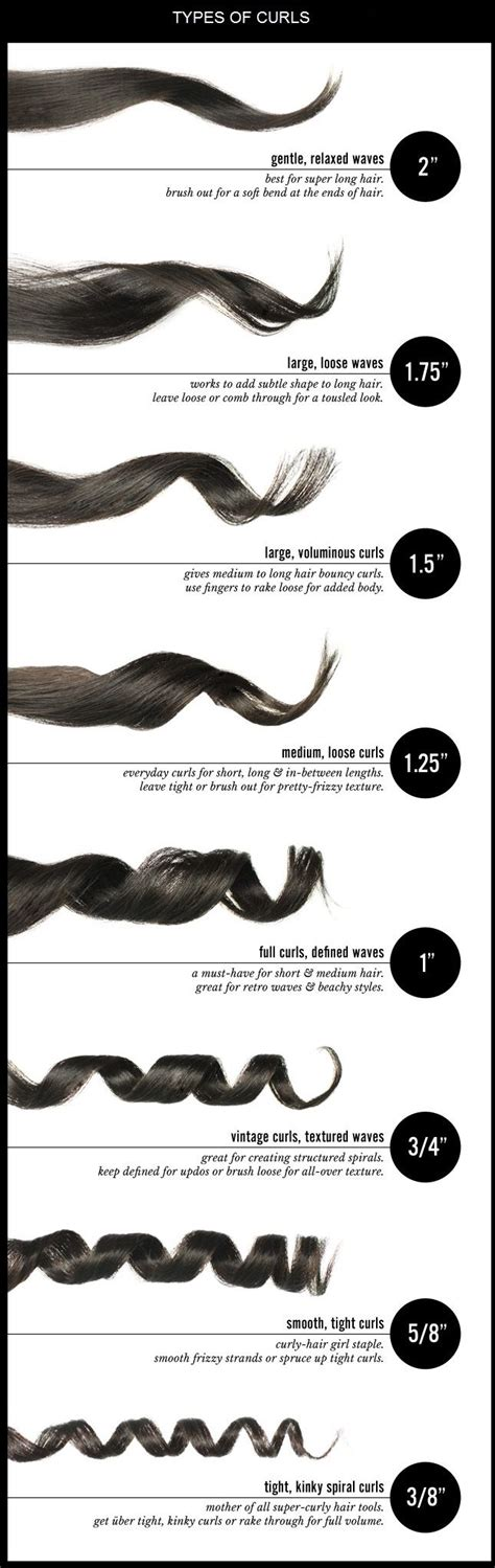 different types of haircuts using beijing girls with