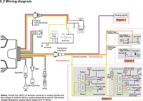 Modern Outstanding Vehicle Wiring Diagrams Image Ideas Ensign ...