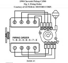 6 best images of chevrolet 350 engine diagram chevy 350