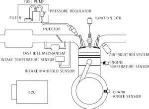 Harga Ecu Tune New Vixion cara kerja sistem motor injeksi loving yamaha sbm