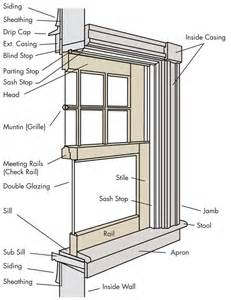 sash window parts replacement windows hung replacement window parts